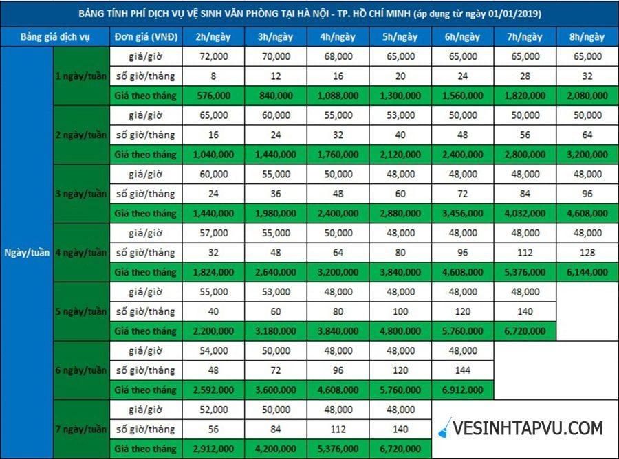 bảng giá dịch vụ vệ sinh văn phòng theo giờ