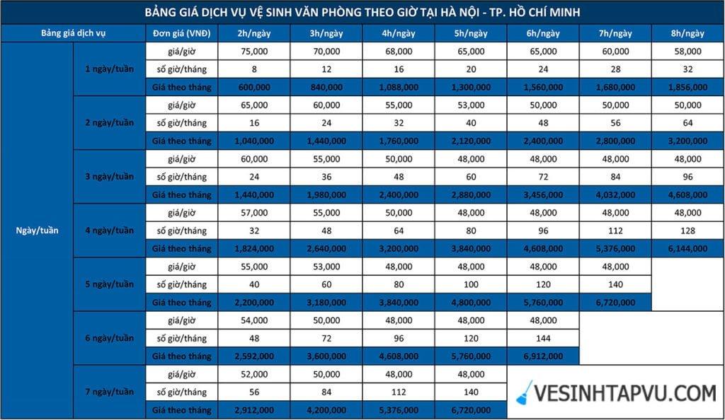 bảng giá dịch vụ vệ sinh theo giờ quận tây hồ và các khu vực khác